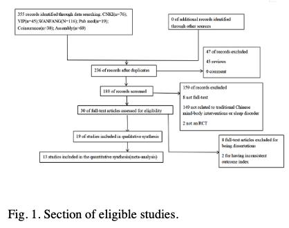 eligible studies